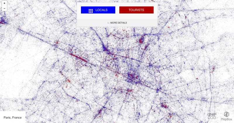 Datanomics: la révolution des proxies
