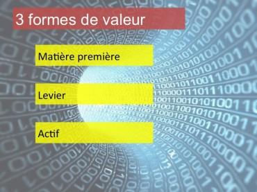 Datanomics: les stratégies Data de l'Internet des Objets